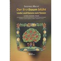 Macht, Siegfried - Der Brotbaum blüht